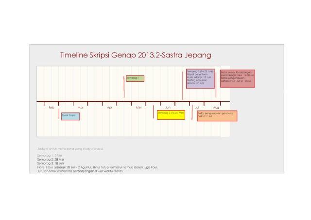Timelilne pembuatan skripsi untuk semester genap 2013/2014. Mohon menjadi perhatian.